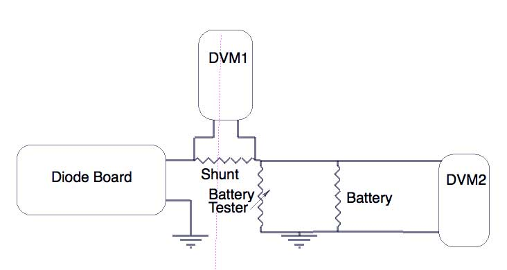omega 450w alternator upgrade an electrical schematic is shown above the battery tester is shown as a simple variable resistor while both the shunt and battery are shown as resistors